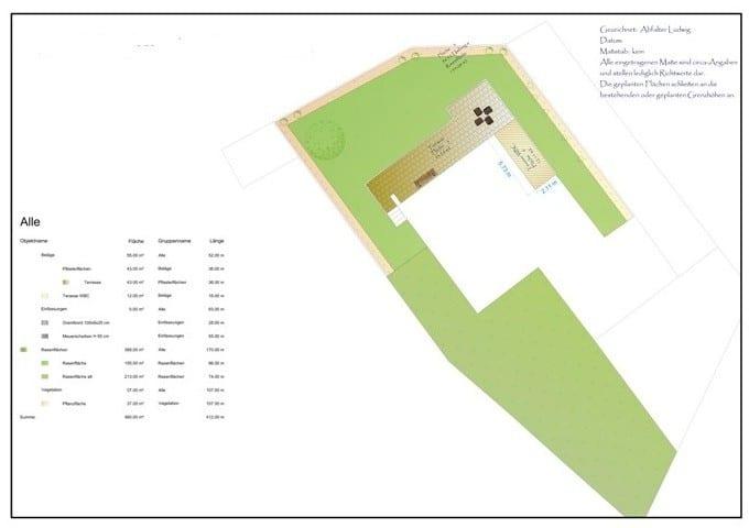 Garten planen Gartenplanung Abfalter